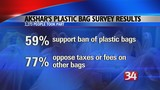 Akshar releases the results of his latest survey